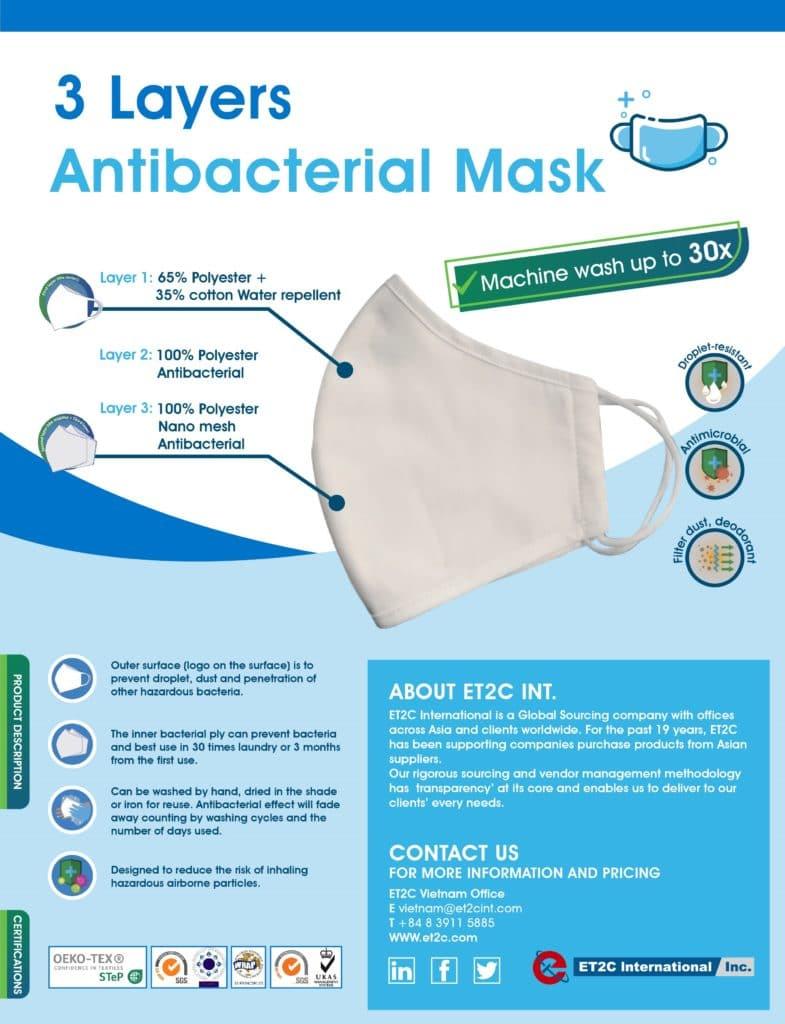 Antibacterial cloth fabric