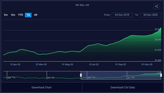 Freight Graph ET2C Sourcing